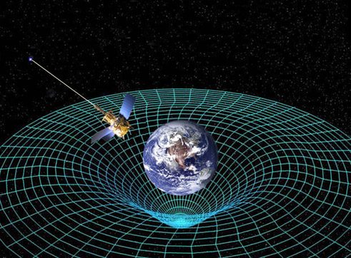 Revolutionary discovery: Albert Einstein's theory of the curvature of space;