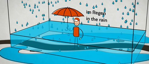 Conceptualization of rain in German and English