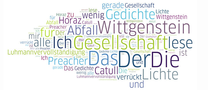 The World At Your Back Word Cloud Luhmann