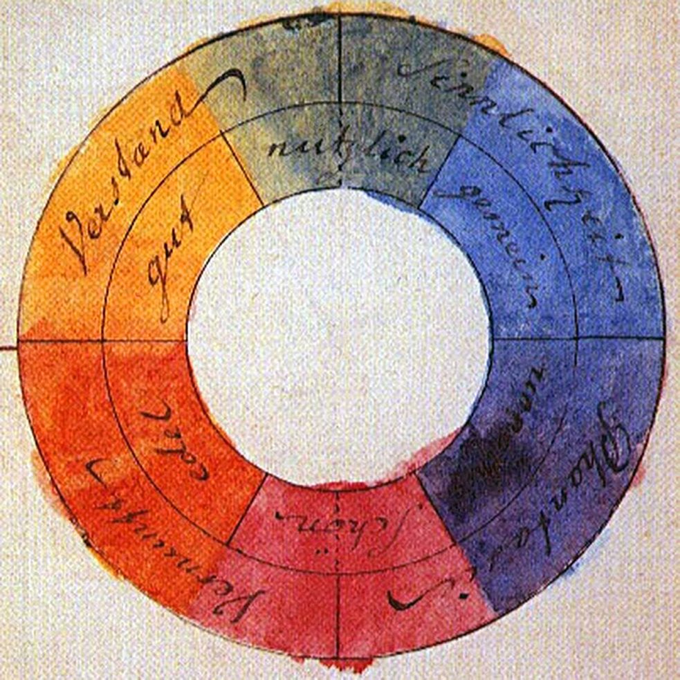 "Goethe's watercolour rendering of the colour wheel from 1809. In his three-volume work ""The Theory of Colour"", Goethe shares his views about the nature of colour as a phenomenon."