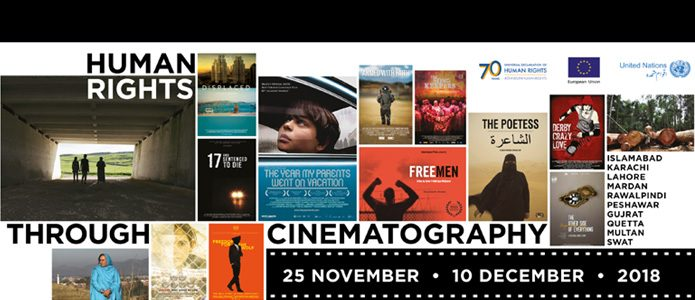 Human Rights through Cinematography