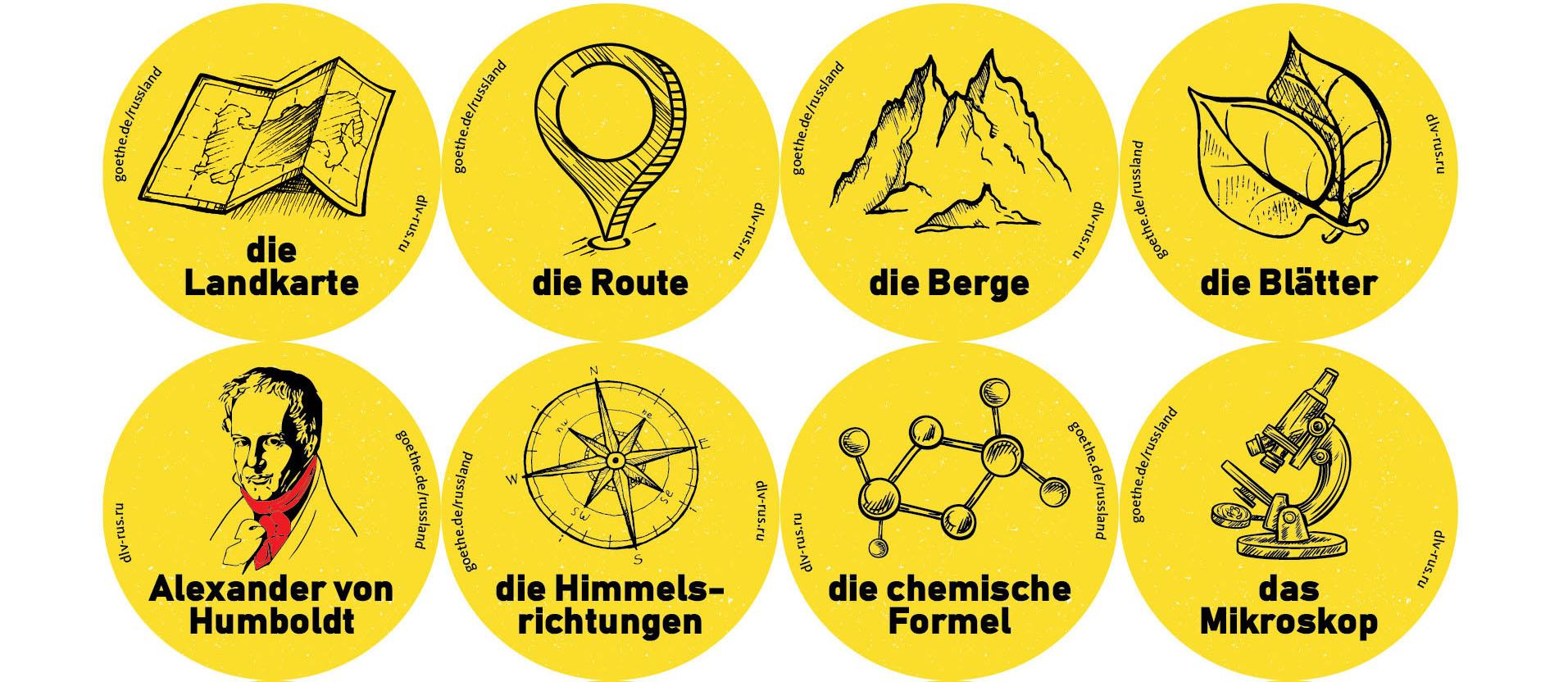 Reisen und forschen: Von Alexander von Humboldt bis heute