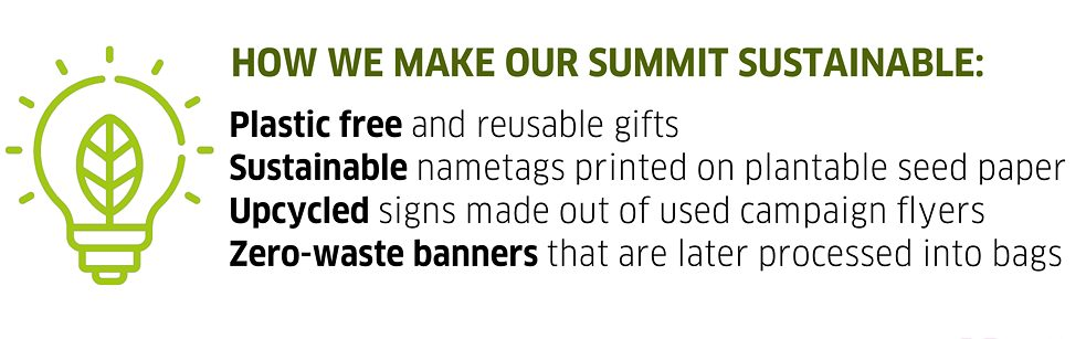 Sustainability summit facts