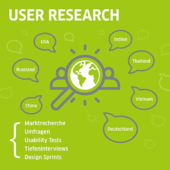 Goethe-Lab Sprache User-Research: Marktrecherche, Umfragen, Usability Tests, Tiefeninterviews, Design Sprints