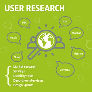 User Research: Market research, surveys, usability tests, deep-dive interviews, design sprints