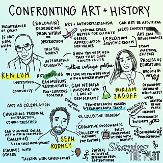 Confronting Art And History