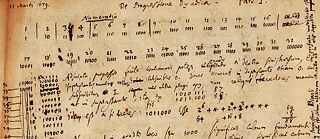 Gottfried Wilhelm Leibniz notes on mathematics from 1679