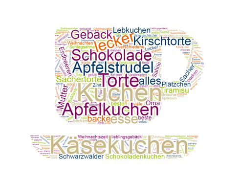 Tuerchen 4 Wordcloud