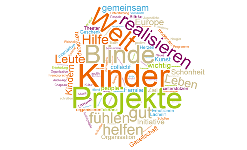 Türchen 11 / Wordclouds.com