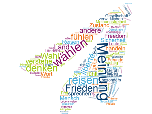 Tuerchen 13: Wordclouds